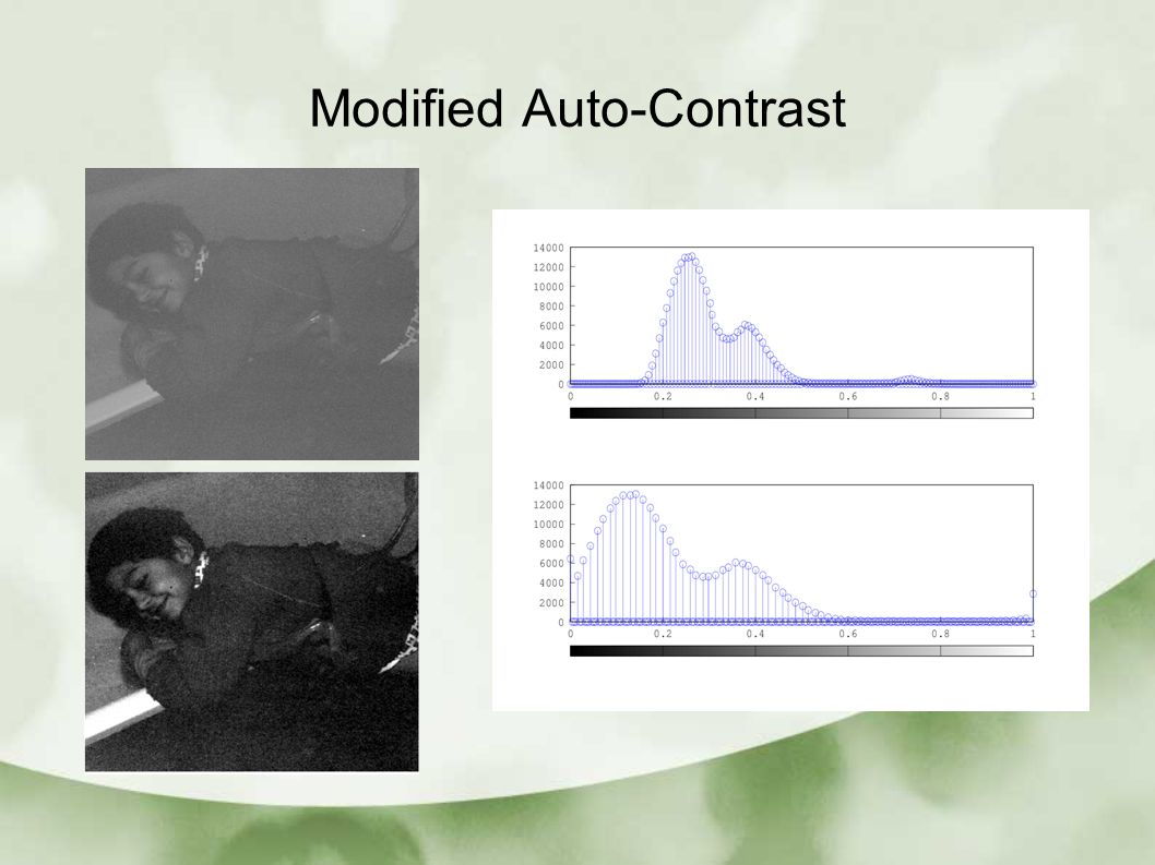 Modified Auto-Contrast