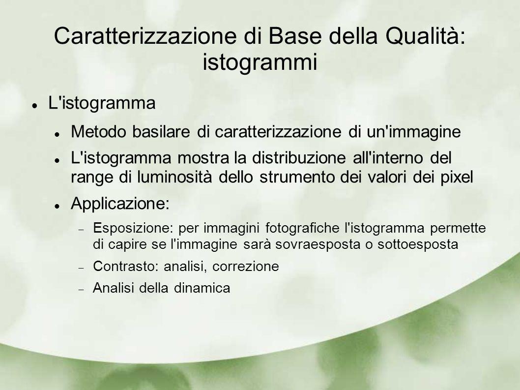 Caratterizzazione di Base della Qualità: istogrammi L'istogramma Metodo basilare di caratterizzazione di un'immagine L'istogramma mostra la distribuzi