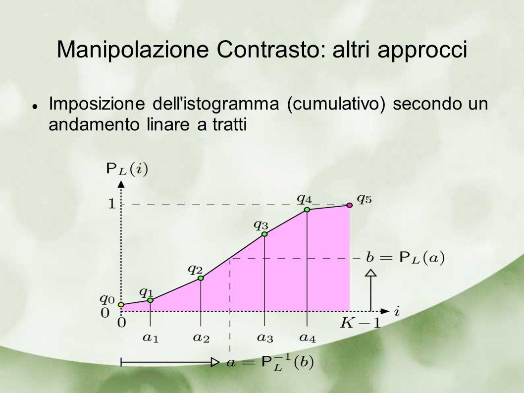 Manipolazione Contrasto: altri approcci Imposizione dell'istogramma (cumulativo) secondo un andamento linare a tratti