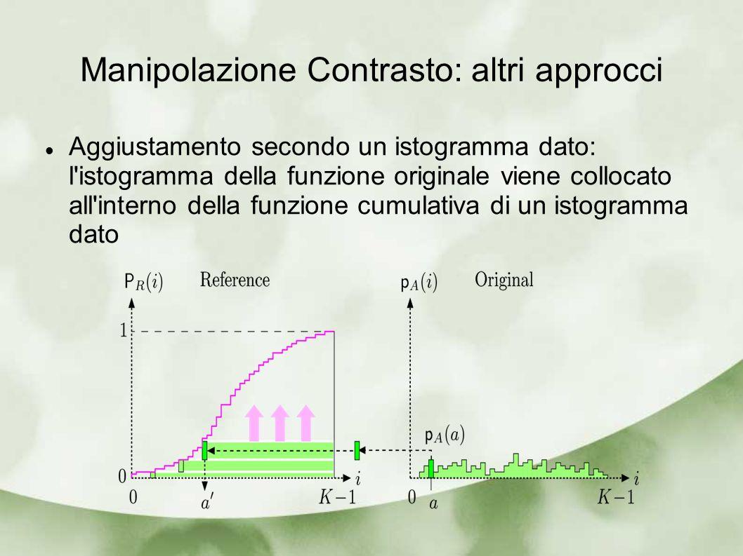 Aggiustamento secondo un istogramma dato: l'istogramma della funzione originale viene collocato all'interno della funzione cumulativa di un istogramma