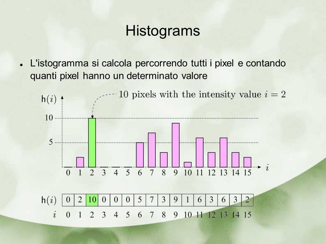 Histograms L'istogramma si calcola percorrendo tutti i pixel e contando quanti pixel hanno un determinato valore