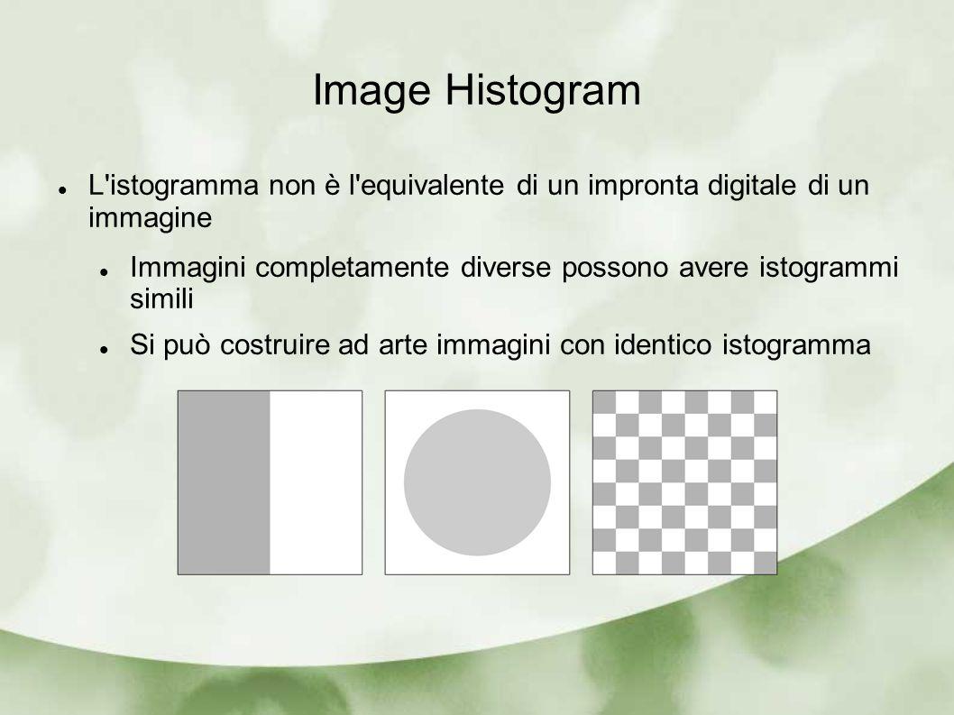 Image Histogram L'istogramma non è l'equivalente di un impronta digitale di un immagine Immagini completamente diverse possono avere istogrammi simili