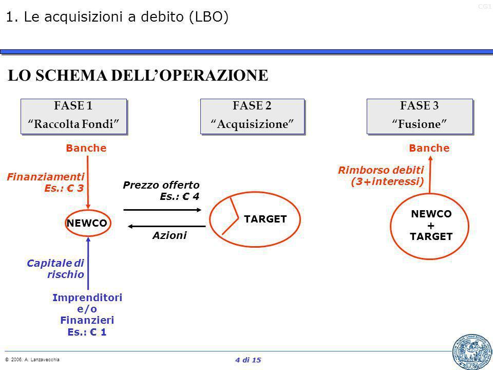 CG1 © 2006.A. Lanzavecchia 14 di 15 3. Caso Lottomatica Fonte articolo: La Repubblica Autore: A.