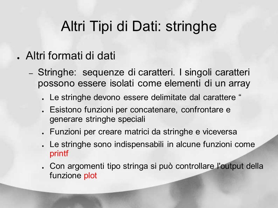 Altri Tipi di Dati: stringhe Altri formati di dati – Stringhe: sequenze di caratteri. I singoli caratteri possono essere isolati come elementi di un a