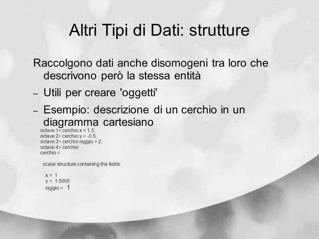 Altri Tipi di Dati: strutture Raccolgono dati anche disomogeni tra loro che descrivono però la stessa entità – Utili per creare 'oggetti' – Esempio: d