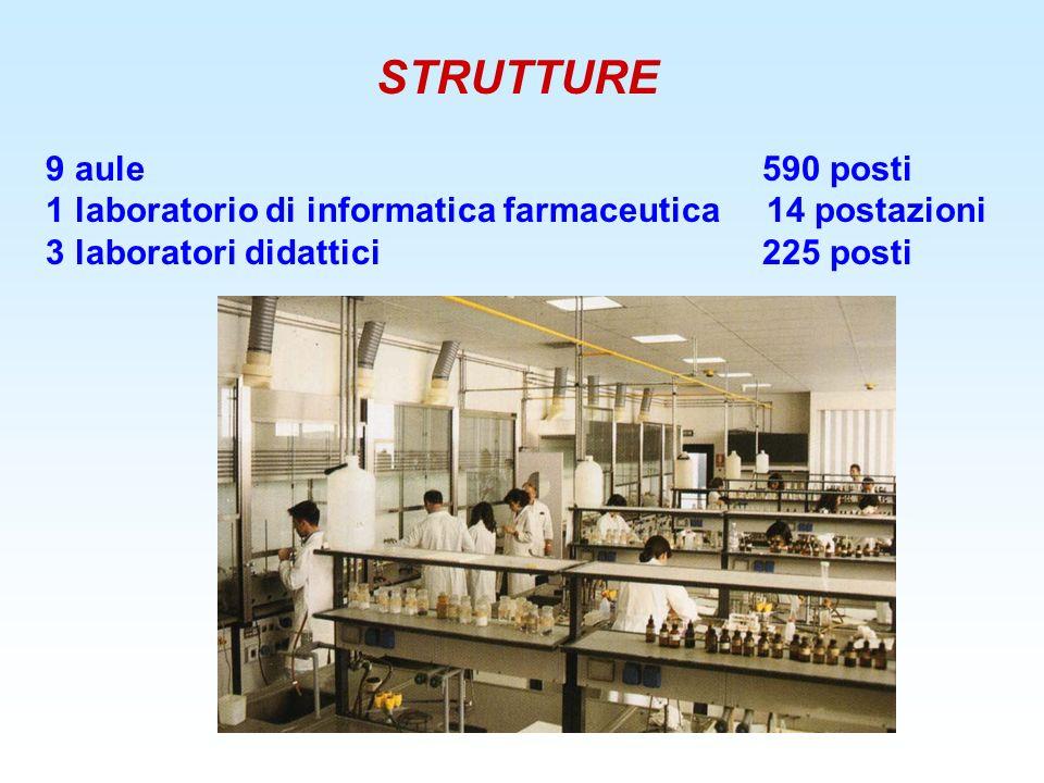 STRUTTURE 9 aule 590 posti 1 laboratorio di informatica farmaceutica 14 postazioni 3 laboratori didattici 225 posti