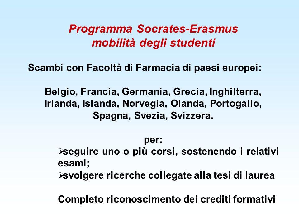 Programma Socrates-Erasmus mobilità degli studenti Scambi con Facoltà di Farmacia di paesi europei: Belgio, Francia, Germania, Grecia, Inghilterra, Ir