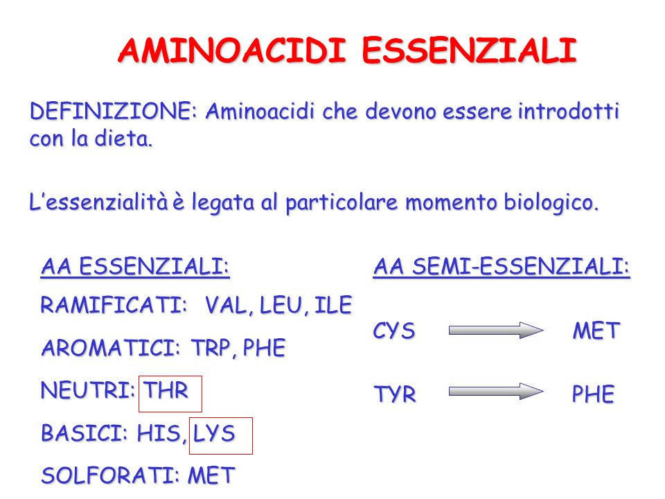 AMINOACIDI ESSENZIALI DEFINIZIONE: Aminoacidi che devono essere introdotti con la dieta. Lessenzialità è legata al particolare momento biologico. AA E