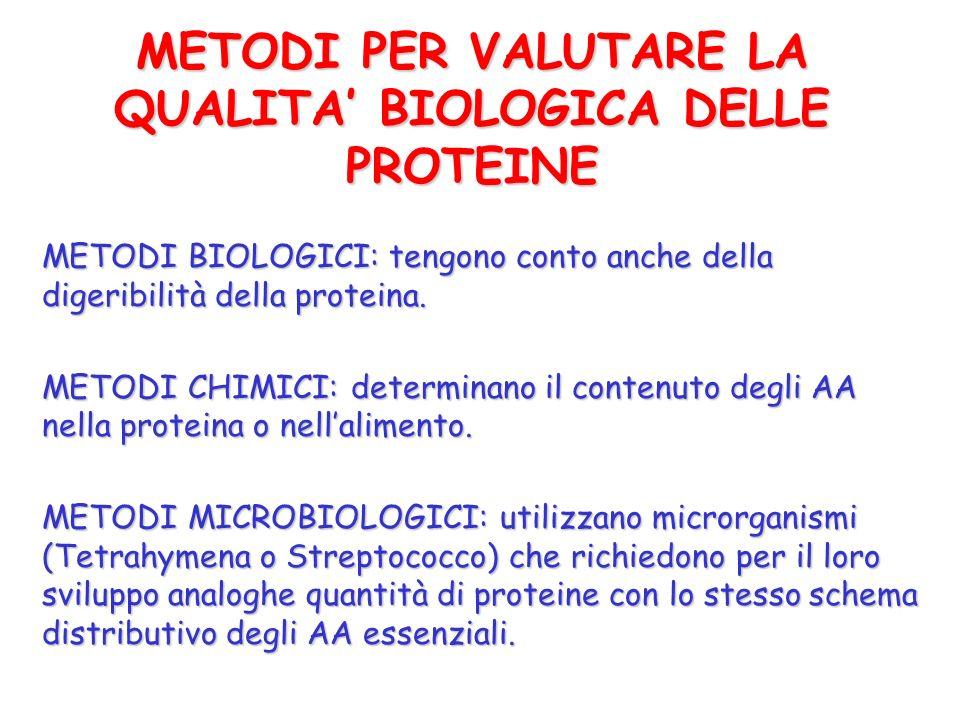 METODI PER VALUTARE LA QUALITA BIOLOGICA DELLE PROTEINE METODI BIOLOGICI: tengono conto anche della digeribilità della proteina. METODI CHIMICI: deter