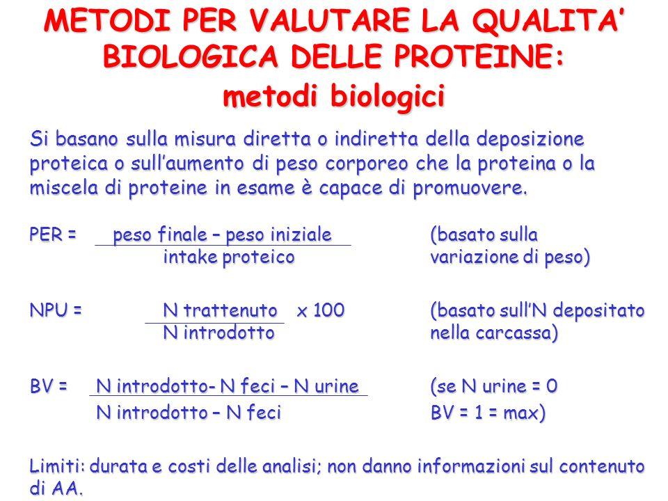 METODI PER VALUTARE LA QUALITA BIOLOGICA DELLE PROTEINE: metodi biologici Si basano sulla misura diretta o indiretta della deposizione proteica o sull