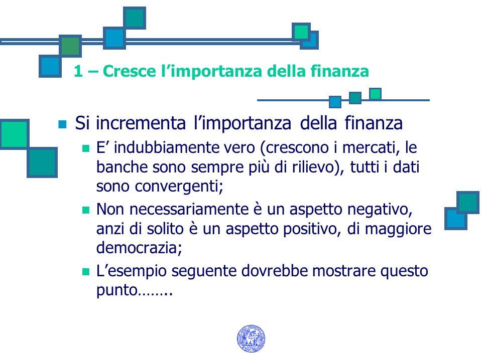 1 – Cresce limportanza della finanza Si incrementa limportanza della finanza E indubbiamente vero (crescono i mercati, le banche sono sempre più di ri
