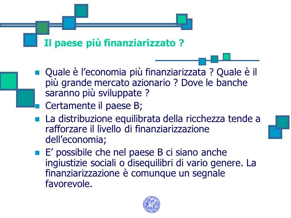 Quale è leconomia più finanziarizzata ? Quale è il più grande mercato azionario ? Dove le banche saranno più sviluppate ? Certamente il paese B; La di