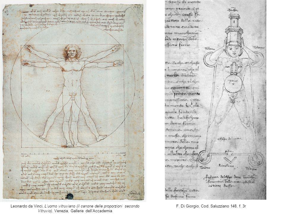 F.Di Giorgio, Cod. Saluzziano 148, f.