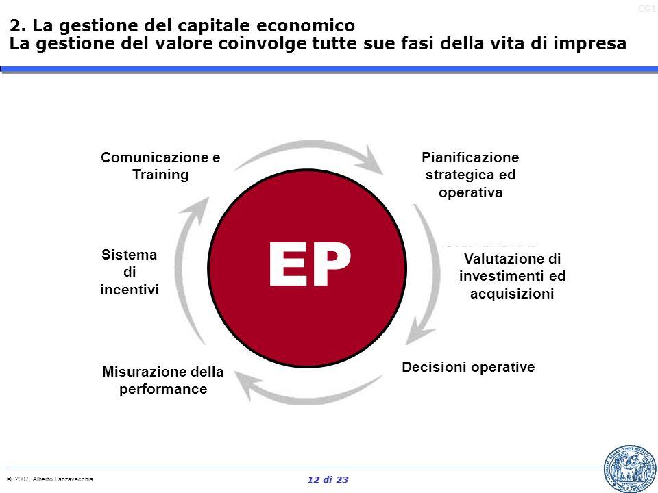 CG1 © 2007, Alberto Lanzavecchia 11 di 23 Argomenti della lezione 1. Valore? Quale? 2. La gestione del valore economico 3. Conclusioni e spunti per la