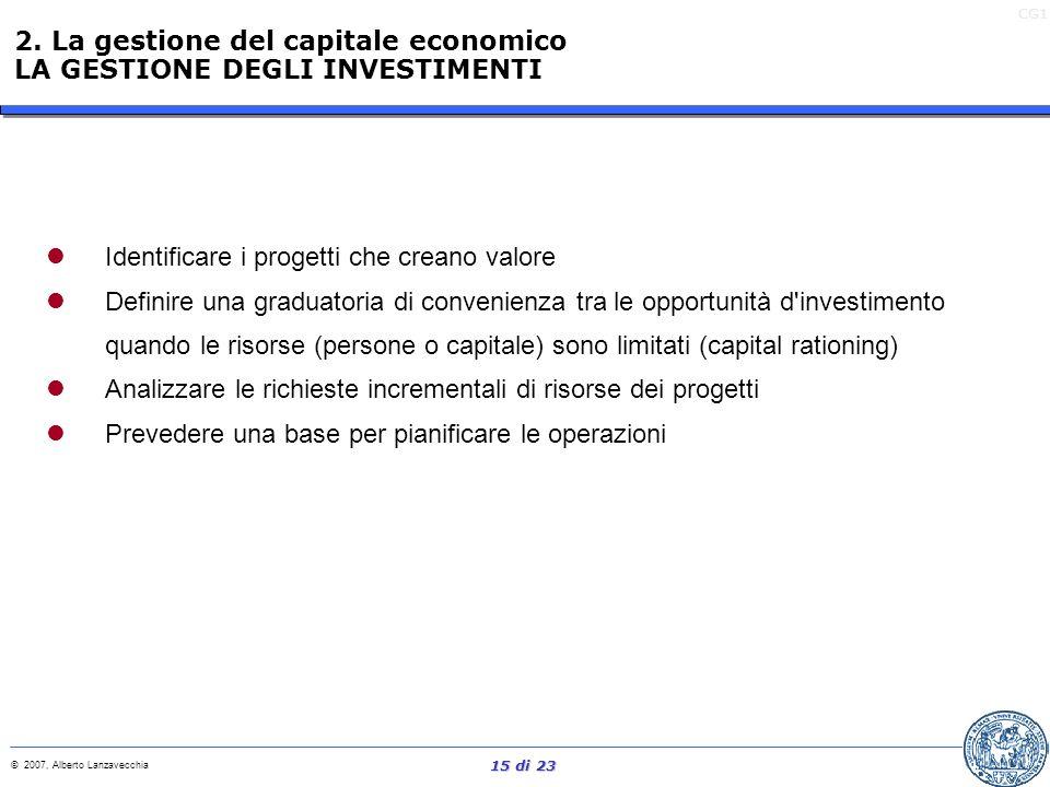 CG1 © 2007, Alberto Lanzavecchia 14 di 23 N° di progetti Costo del Capitale Risultato Gestionale Investimenti che distruggono valore Investimenti che