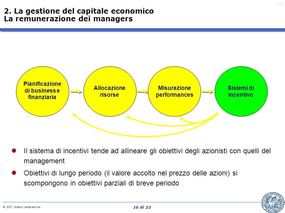 CG1 © 2007, Alberto Lanzavecchia 15 di 23 lIdentificare i progetti che creano valore lDefinire una graduatoria di convenienza tra le opportunità d'inv