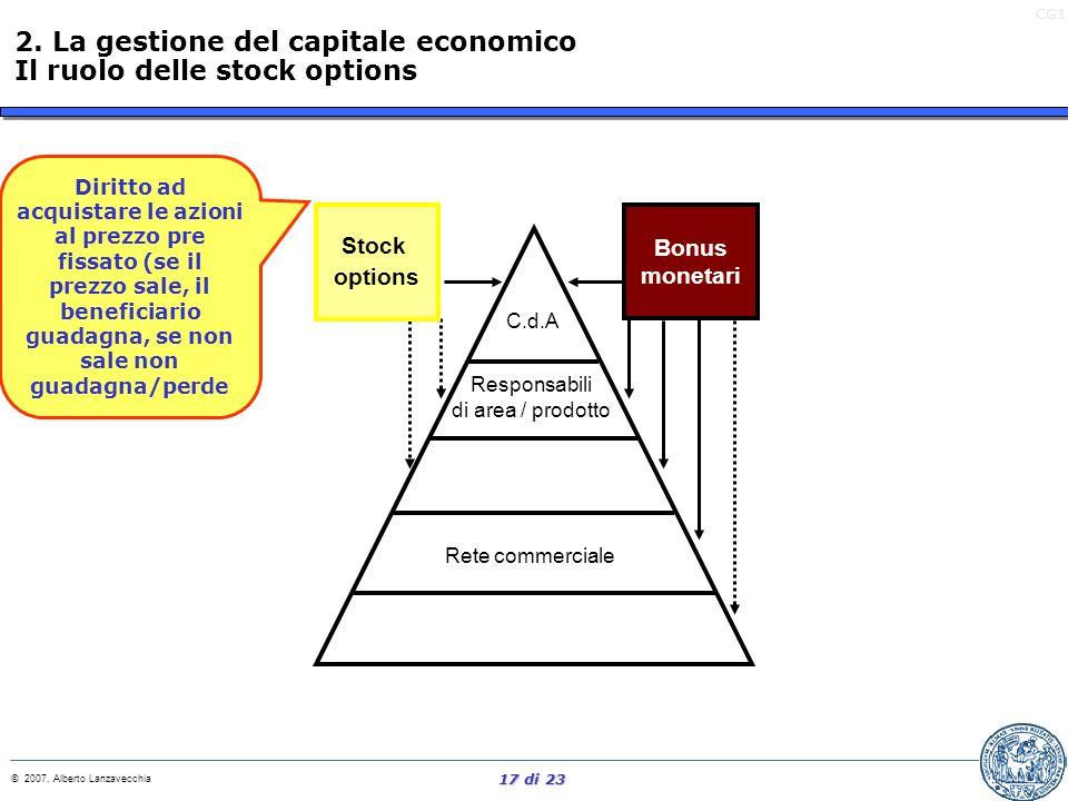 CG1 © 2007, Alberto Lanzavecchia 16 di 23 lIl sistema di incentivi tende ad allineare gli obiettivi degli azionisti con quelli del management lObietti