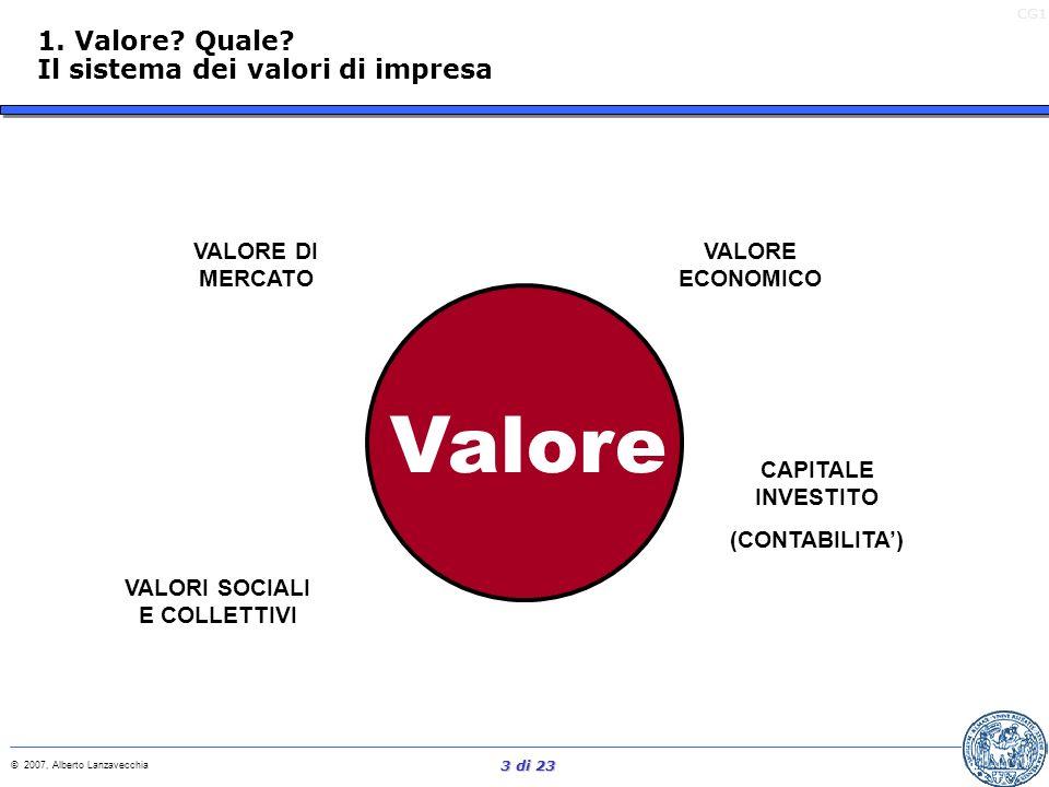 CG1 © 2007, Alberto Lanzavecchia 2 di 23 Argomenti della lezione 1. Valore? Quale? 2. La gestione del valore economico 3. Conclusioni e spunti per la