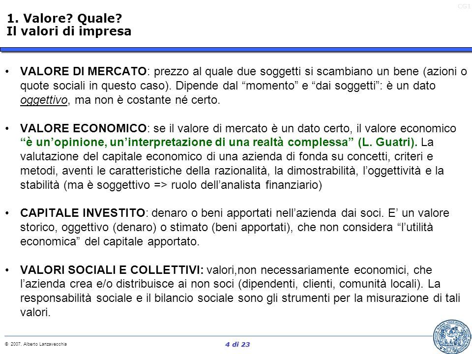CG1 © 2007, Alberto Lanzavecchia 3 di 23 Valore 1. Valore? Quale? Il sistema dei valori di impresa VALORI SOCIALI E COLLETTIVI VALORE DI MERCATO VALOR