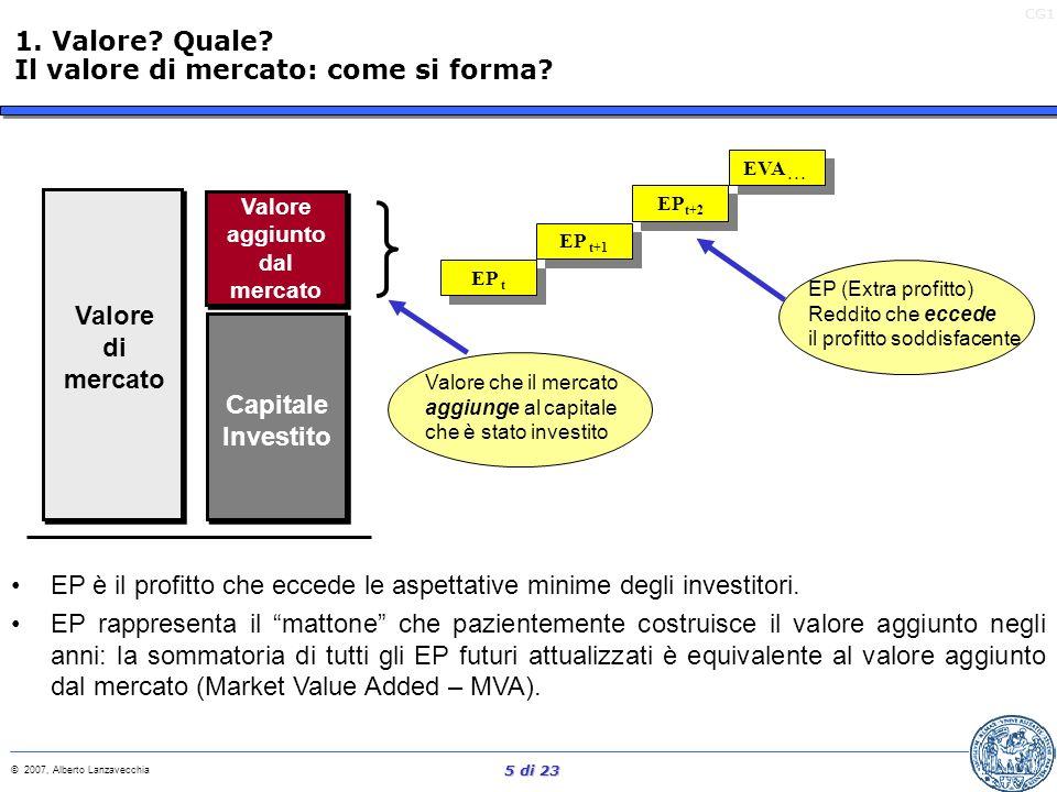CG1 © 2007, Alberto Lanzavecchia 4 di 23 VALORE DI MERCATO: prezzo al quale due soggetti si scambiano un bene (azioni o quote sociali in questo caso).