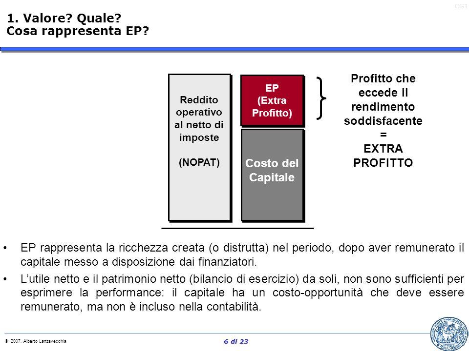 CG1 © 2007, Alberto Lanzavecchia 5 di 23 EP t+2 EP t EP t+1 EVA... EP (Extra profitto) Reddito che eccede il profitto soddisfacente Valore aggiunto da