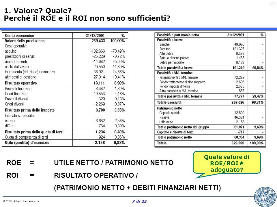 CG1 © 2007, Alberto Lanzavecchia 6 di 23 Profitto che eccede il rendimento soddisfacente = EXTRA PROFITTO EP (Extra Profitto) EP (Extra Profitto) Redd