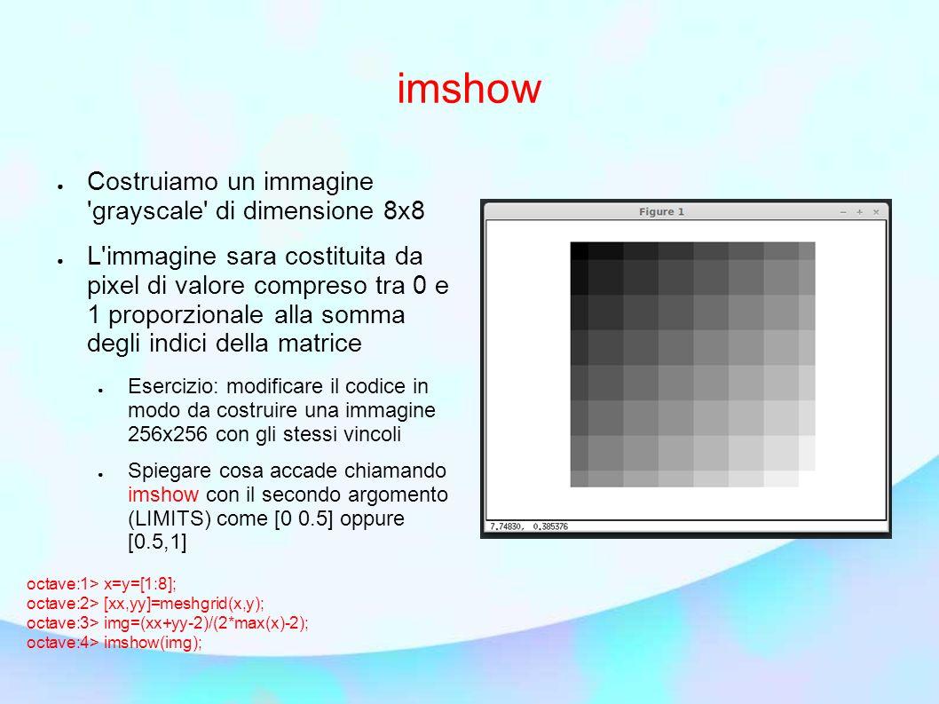 imshow Costruiamo un immagine 'grayscale' di dimensione 8x8 L'immagine sara costituita da pixel di valore compreso tra 0 e 1 proporzionale alla somma