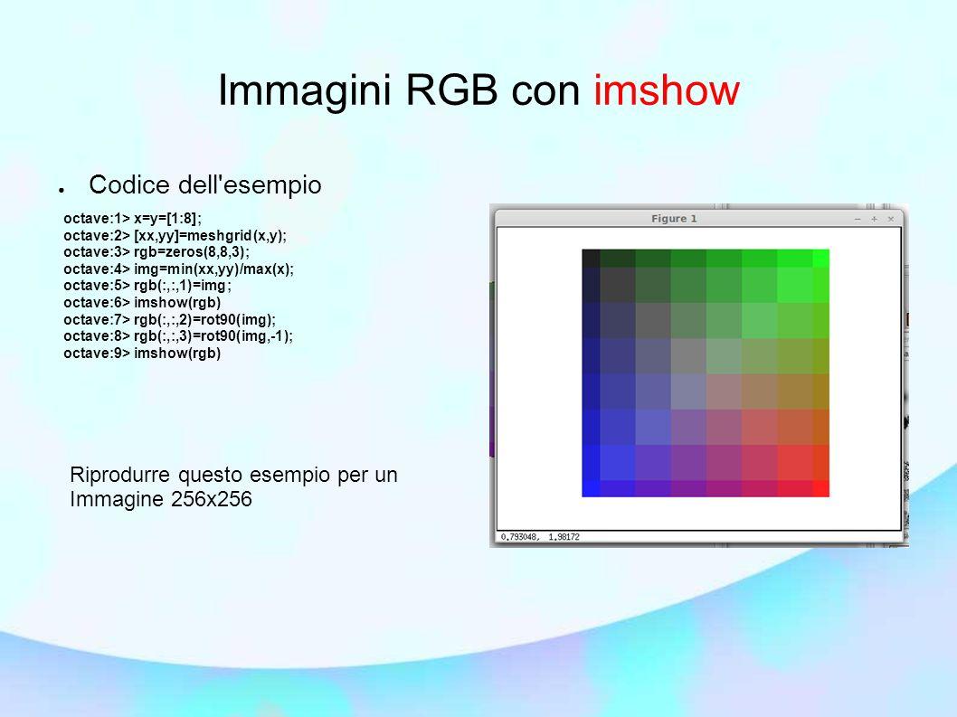 Immagini RGB con imshow Codice dell'esempio octave:1> x=y=[1:8]; octave:2> [xx,yy]=meshgrid(x,y); octave:3> rgb=zeros(8,8,3); octave:4> img=min(xx,yy)