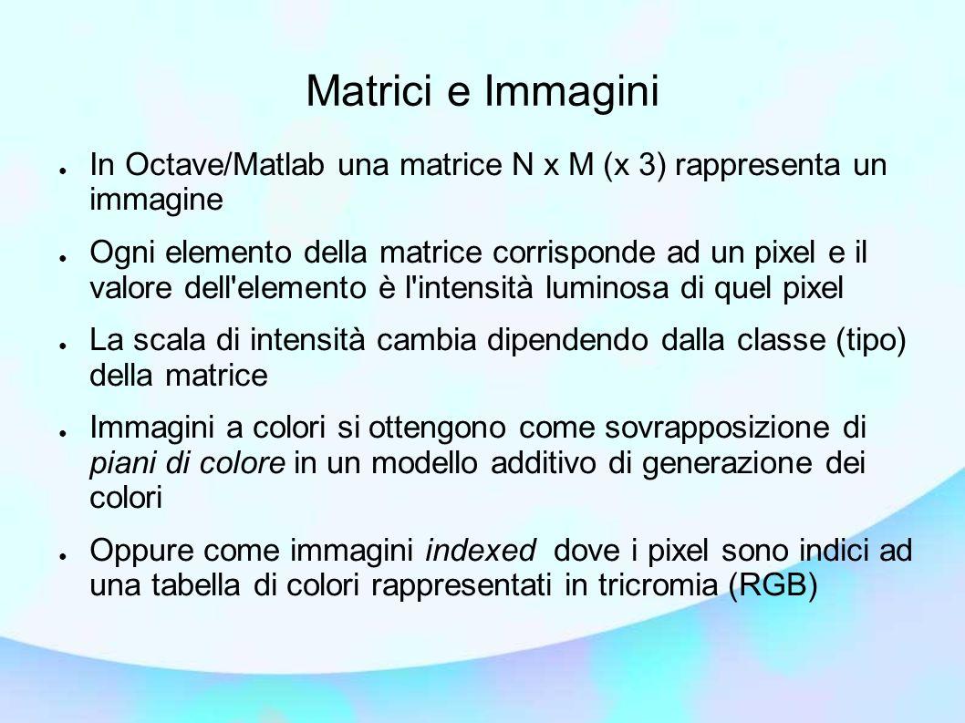 imshow Costruiamo un immagine grayscale di dimensione 8x8 L immagine sara costituita da pixel di valore compreso tra 0 e 1 proporzionale alla somma degli indici della matrice Esercizio: modificare il codice in modo da costruire una immagine 256x256 con gli stessi vincoli Spiegare cosa accade chiamando imshow con il secondo argomento (LIMITS) come [0 0.5] oppure [0.5,1] octave:1> x=y=[1:8]; octave:2> [xx,yy]=meshgrid(x,y); octave:3> img=(xx+yy-2)/(2*max(x)-2); octave:4> imshow(img);