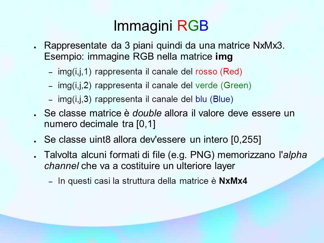 Immagini RGB Rappresentate da 3 piani quindi da una matrice NxMx3. Esempio: immagine RGB nella matrice img – img(i,j,1) rappresenta il canale del ross