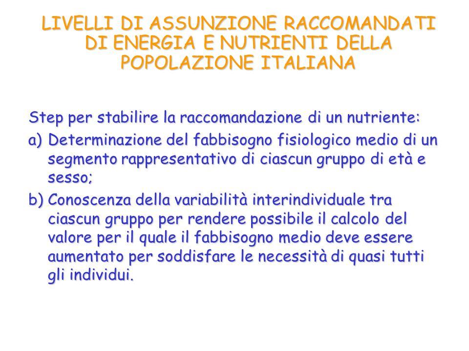 Step per stabilire la raccomandazione di un nutriente: a)Determinazione del fabbisogno fisiologico medio di un segmento rappresentativo di ciascun gru
