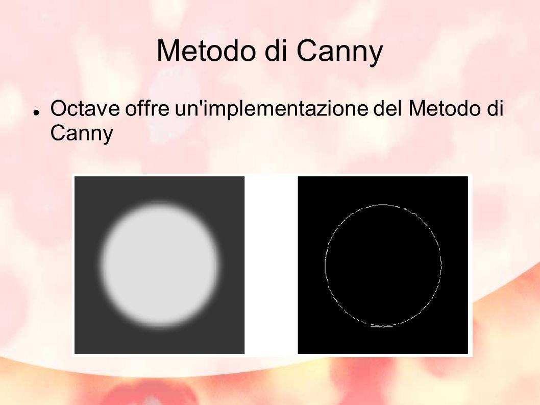 Metodo di Canny Octave offre un'implementazione del Metodo di Canny
