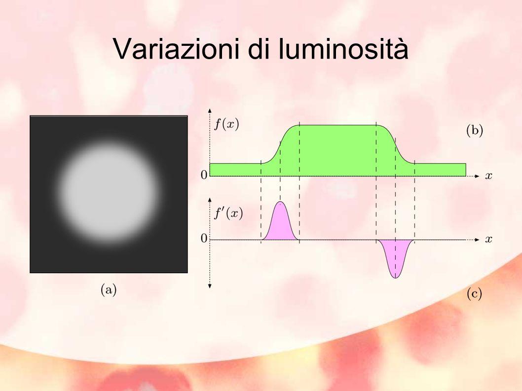 Variazioni di luminosità