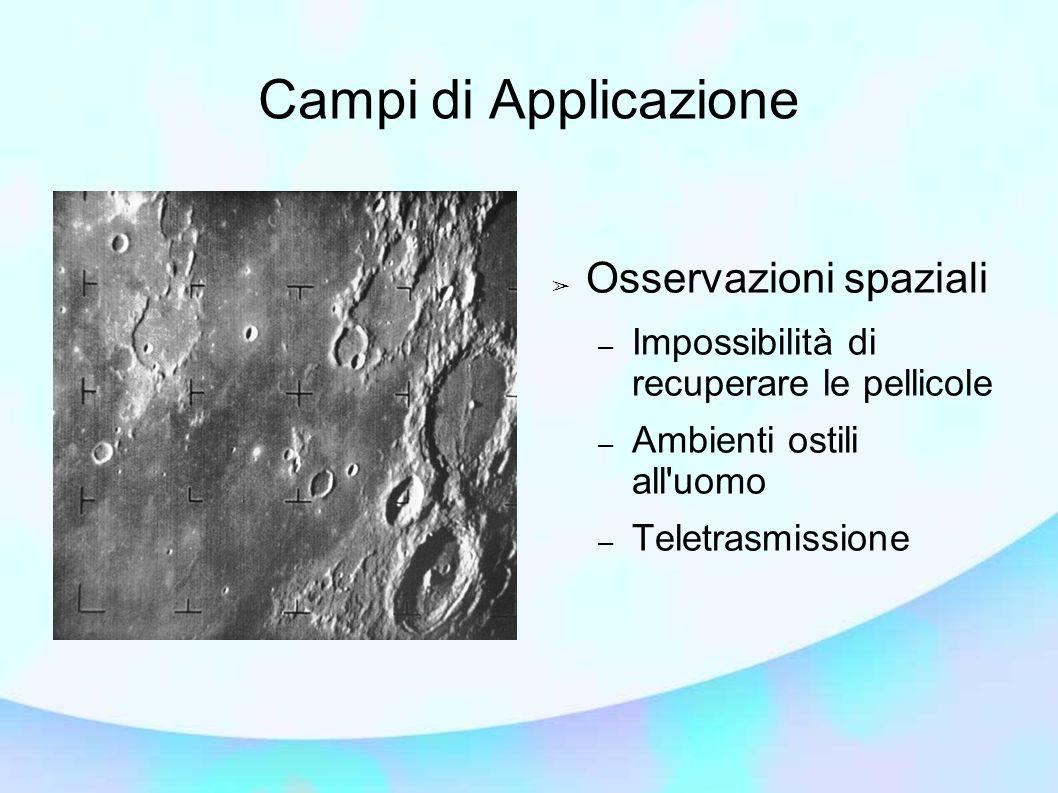Campi di Applicazione Osservazioni spaziali – Impossibilità di recuperare le pellicole – Ambienti ostili all uomo – Teletrasmissione