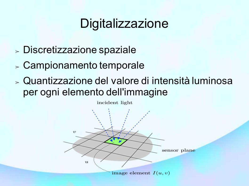 Digitalizzazione Discretizzazione spaziale Campionamento temporale Quantizzazione del valore di intensità luminosa per ogni elemento dell immagine