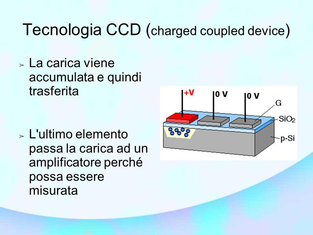 Tecnologia CCD ( charged coupled device ) La carica viene accumulata e quindi trasferita L ultimo elemento passa la carica ad un amplificatore perché possa essere misurata