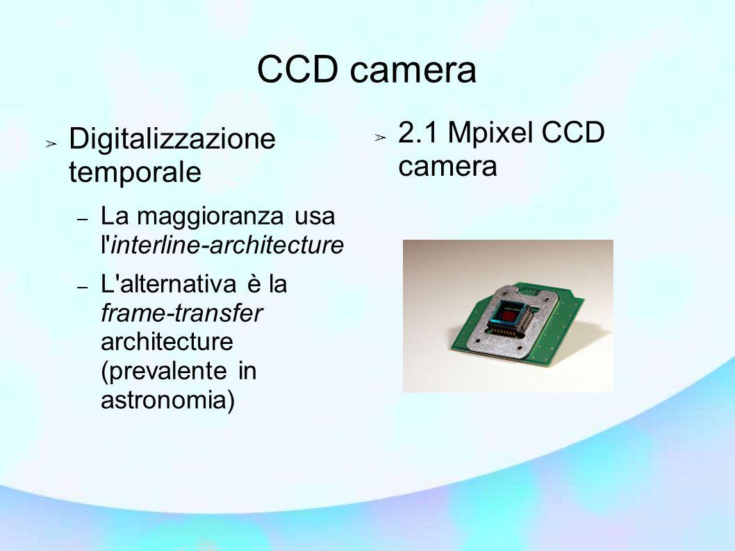 CCD camera 2.1 Mpixel CCD camera Digitalizzazione temporale – La maggioranza usa l interline-architecture – L alternativa è la frame-transfer architecture (prevalente in astronomia)