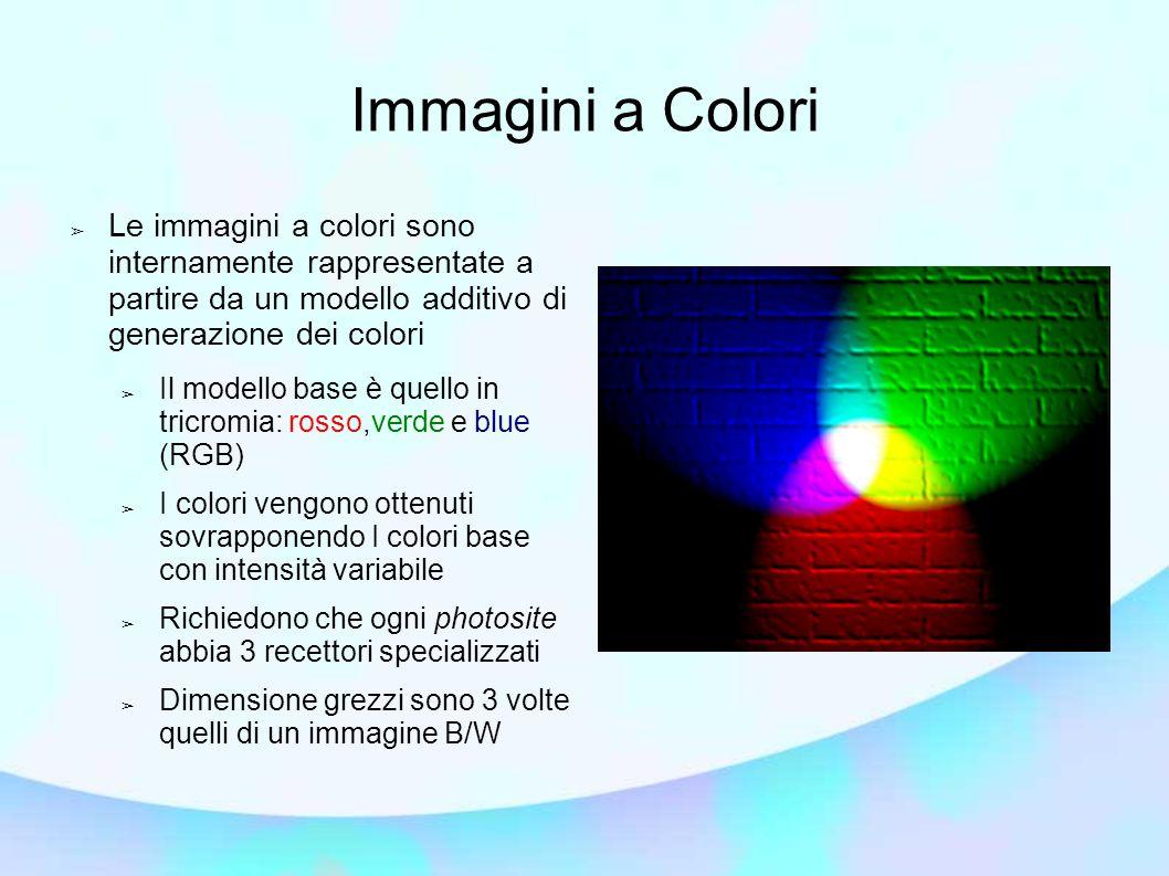 Immagini a Colori Le immagini a colori sono internamente rappresentate a partire da un modello additivo di generazione dei colori Il modello base è quello in tricromia: rosso,verde e blue (RGB) I colori vengono ottenuti sovrapponendo I colori base con intensità variabile Richiedono che ogni photosite abbia 3 recettori specializzati Dimensione grezzi sono 3 volte quelli di un immagine B/W