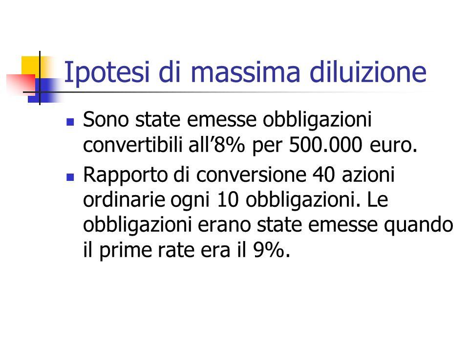 Ipotesi di massima diluizione Sono state emesse obbligazioni convertibili all8% per 500.000 euro. Rapporto di conversione 40 azioni ordinarie ogni 10