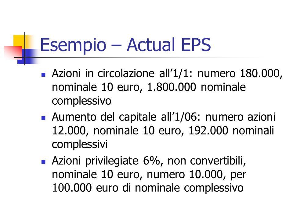 Esempio – Actual EPS Azioni in circolazione all1/1: numero 180.000, nominale 10 euro, 1.800.000 nominale complessivo Aumento del capitale all1/06: numero azioni 12.000, nominale 10 euro, 192.000 nominali complessivi Azioni privilegiate 6%, non convertibili, nominale 10 euro, numero 10.000, per 100.000 euro di nominale complessivo