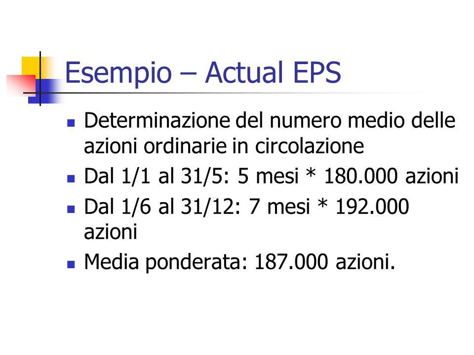 Esempio – Actual EPS Determinazione del numero medio delle azioni ordinarie in circolazione Dal 1/1 al 31/5: 5 mesi * 180.000 azioni Dal 1/6 al 31/12: 7 mesi * 192.000 azioni Media ponderata: 187.000 azioni.
