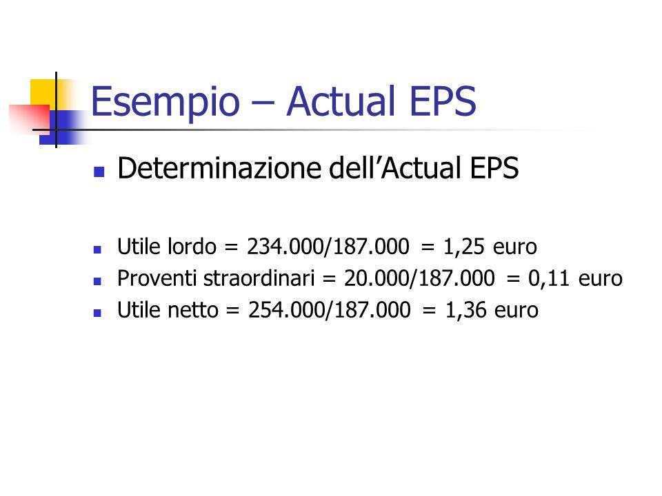 Esempio – Actual EPS Determinazione dellActual EPS Utile lordo = 234.000/187.000 = 1,25 euro Proventi straordinari = 20.000/187.000 = 0,11 euro Utile netto = 254.000/187.000 = 1,36 euro