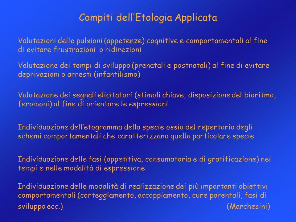 Compiti dellEtologia Applicata Valutazioni delle pulsioni (appetenze) cognitive e comportamentali al fine di evitare frustrazioni o ridirezioni Valuta