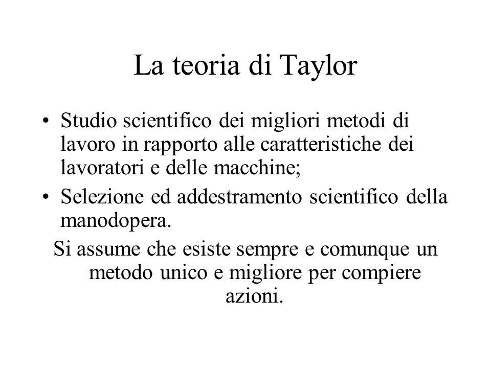 La teoria di Taylor Studio scientifico dei migliori metodi di lavoro in rapporto alle caratteristiche dei lavoratori e delle macchine; Selezione ed ad