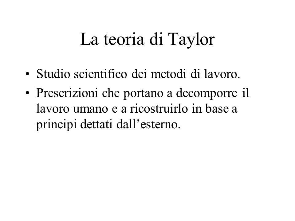 La teoria di Taylor Studio scientifico dei metodi di lavoro. Prescrizioni che portano a decomporre il lavoro umano e a ricostruirlo in base a principi
