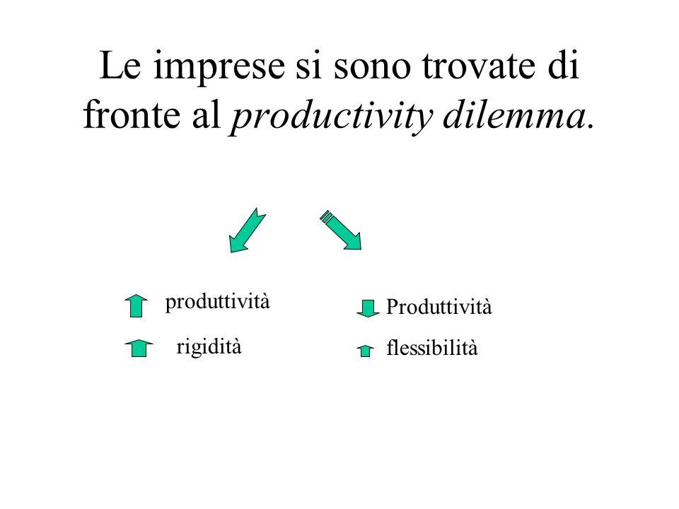 Le imprese si sono trovate di fronte al productivity dilemma. produttività rigidità Produttività flessibilità