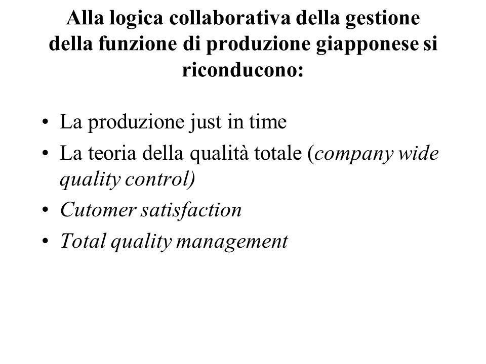 Alla logica collaborativa della gestione della funzione di produzione giapponese si riconducono: La produzione just in time La teoria della qualità to