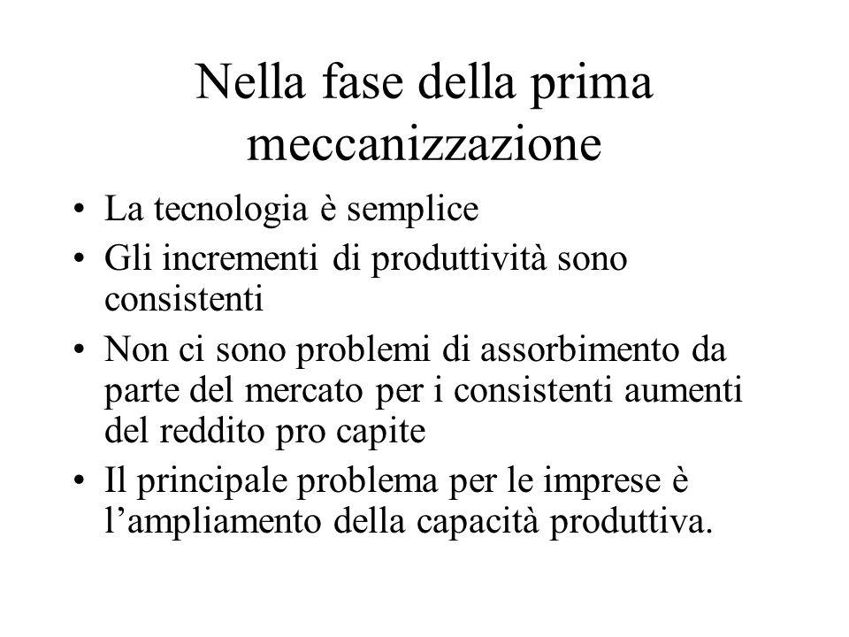 Nella fase della prima meccanizzazione La tecnologia è semplice Gli incrementi di produttività sono consistenti Non ci sono problemi di assorbimento d