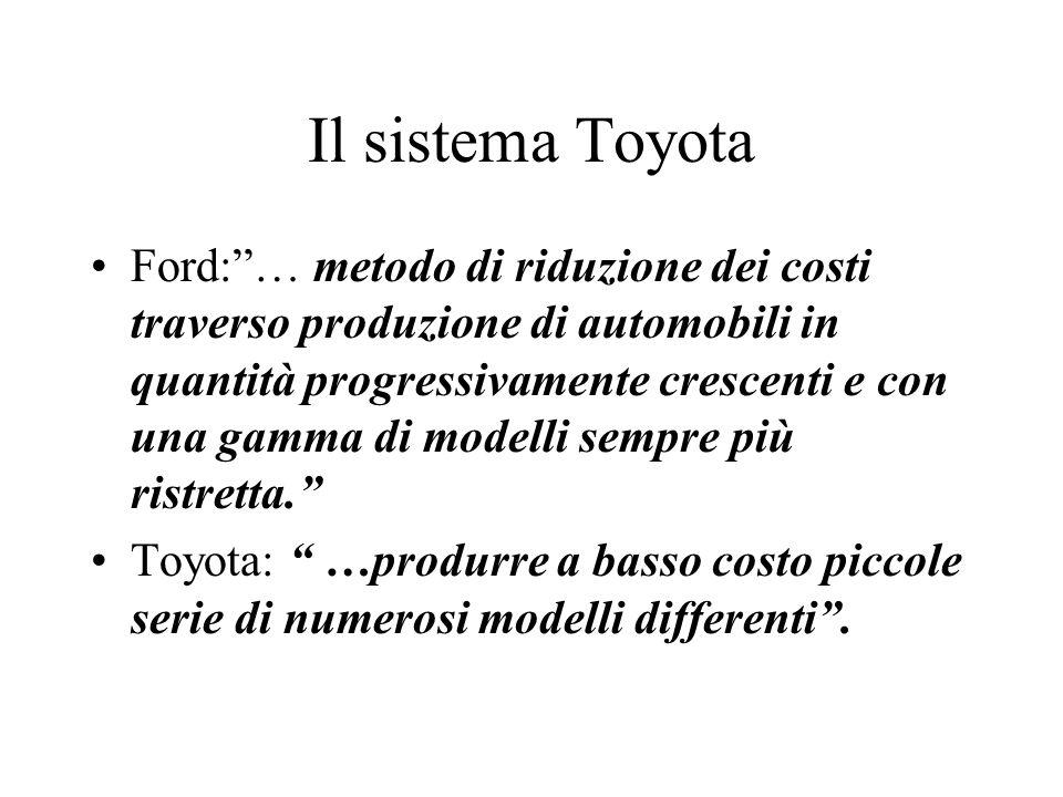 Il sistema Toyota Ford:… metodo di riduzione dei costi traverso produzione di automobili in quantità progressivamente crescenti e con una gamma di mod