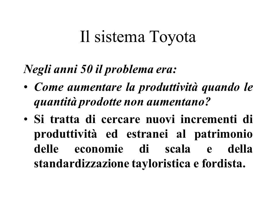 Il sistema Toyota Negli anni 50 il problema era: Come aumentare la produttività quando le quantità prodotte non aumentano? Si tratta di cercare nuovi